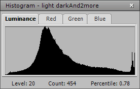 histogram photomatix